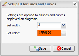 Setup UI for lines and curves on Mollier diagrams